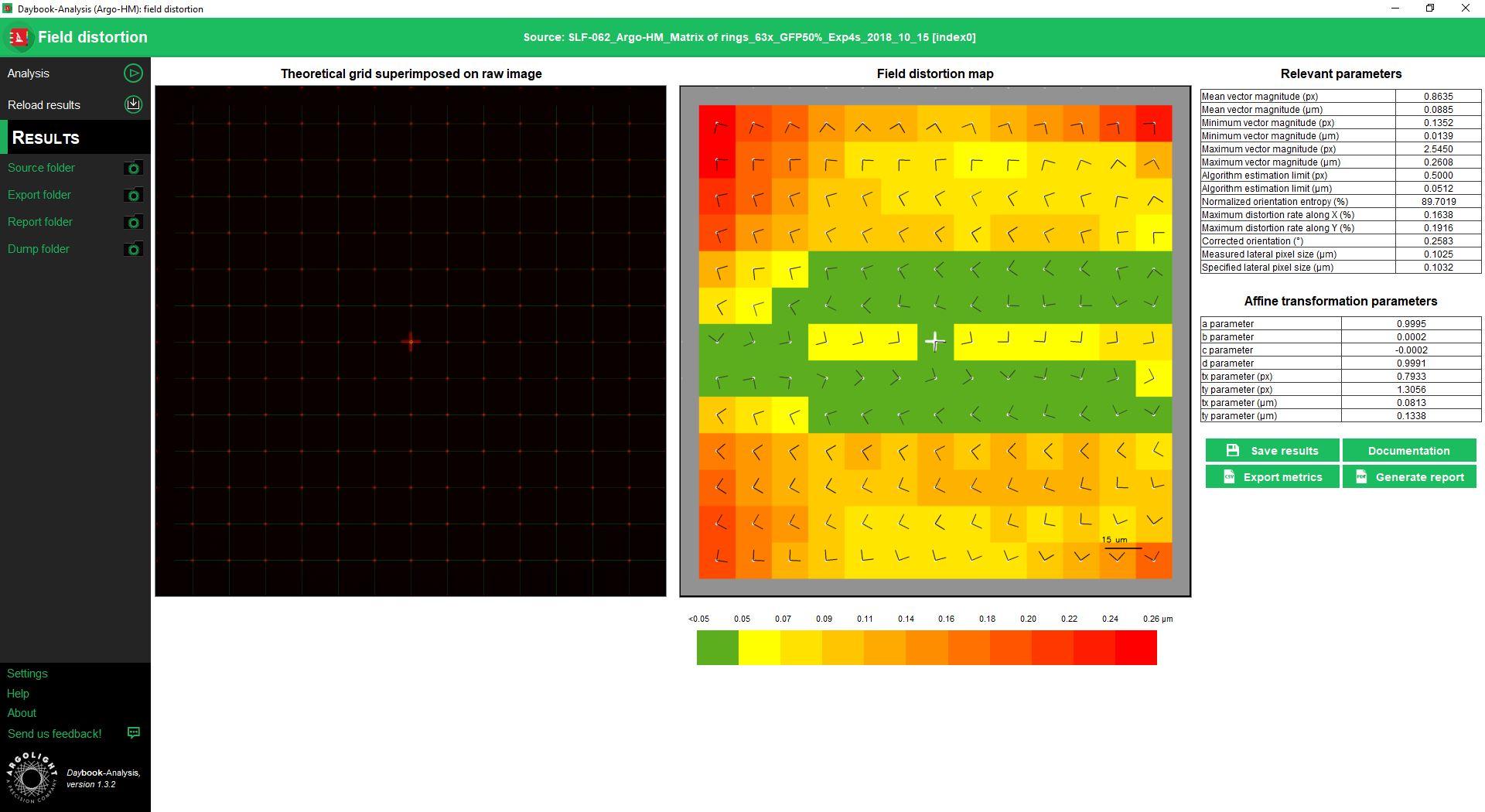 Field distortion test result window
