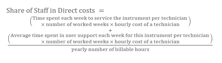 Share of Staff in Direct costs = (Time spent each week to service the instrument per technician x number of worked weeks x hourly cost of a technician) + (Average time spent in user support each week for this instrument per technician x number of worked weeks x hourly cost of technician) / yearly number of billable hours